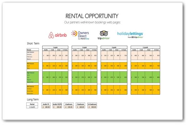 rental-opportunityB5B5C181-011F-2AD3-E9A4-5F46F94D8B2B.jpg